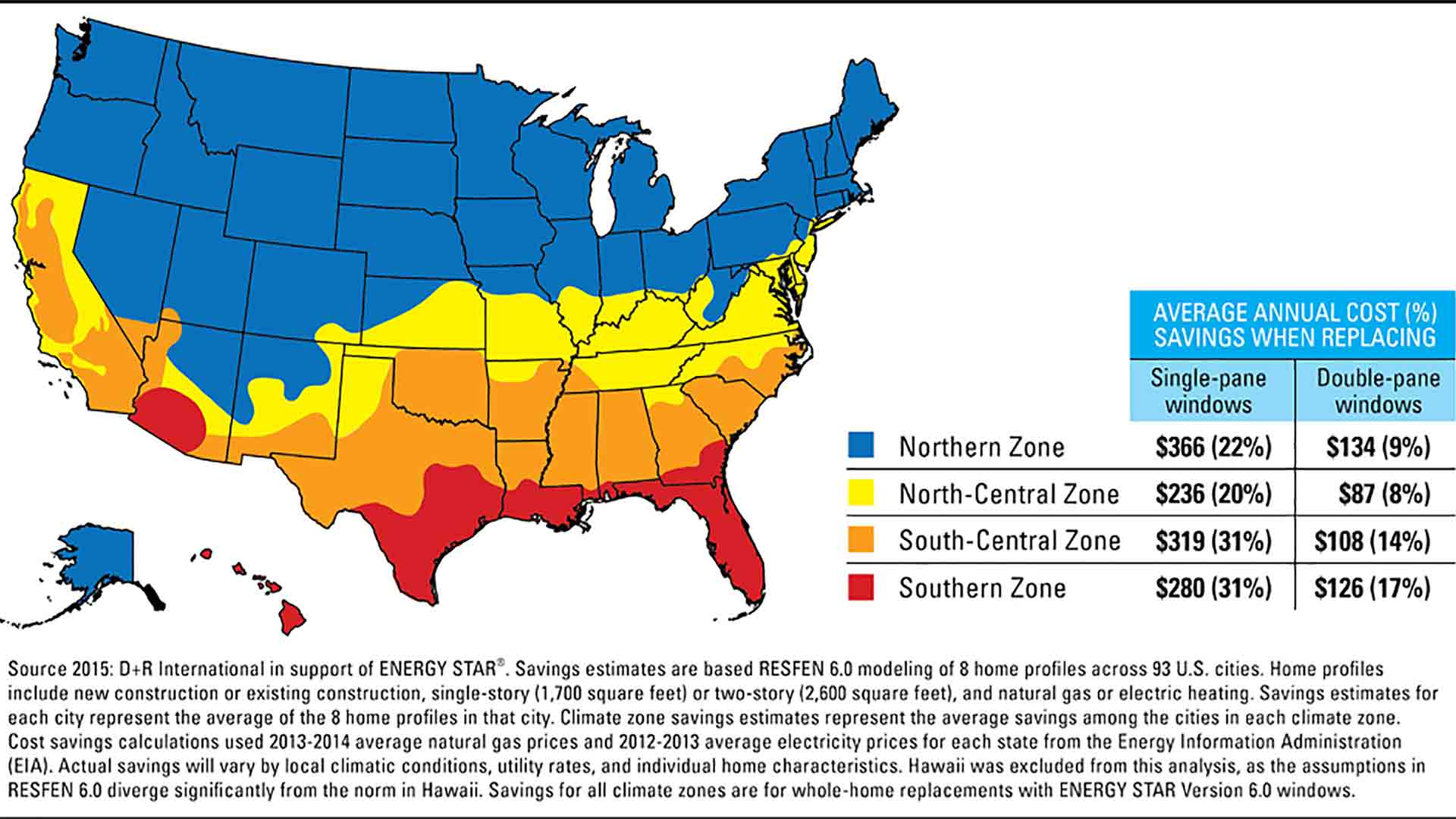 map of the US showing annual energy savings with replacement windows