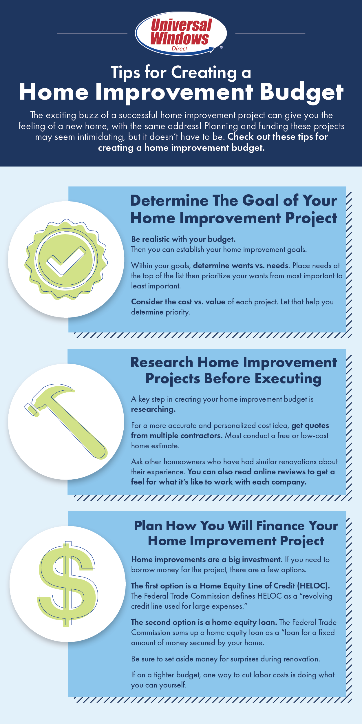 How to create a home improvement budget