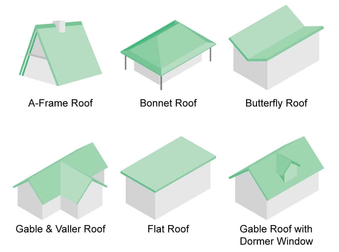 Different roof styles
