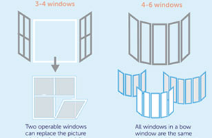 Do you know the difference between bay and bow windows?
