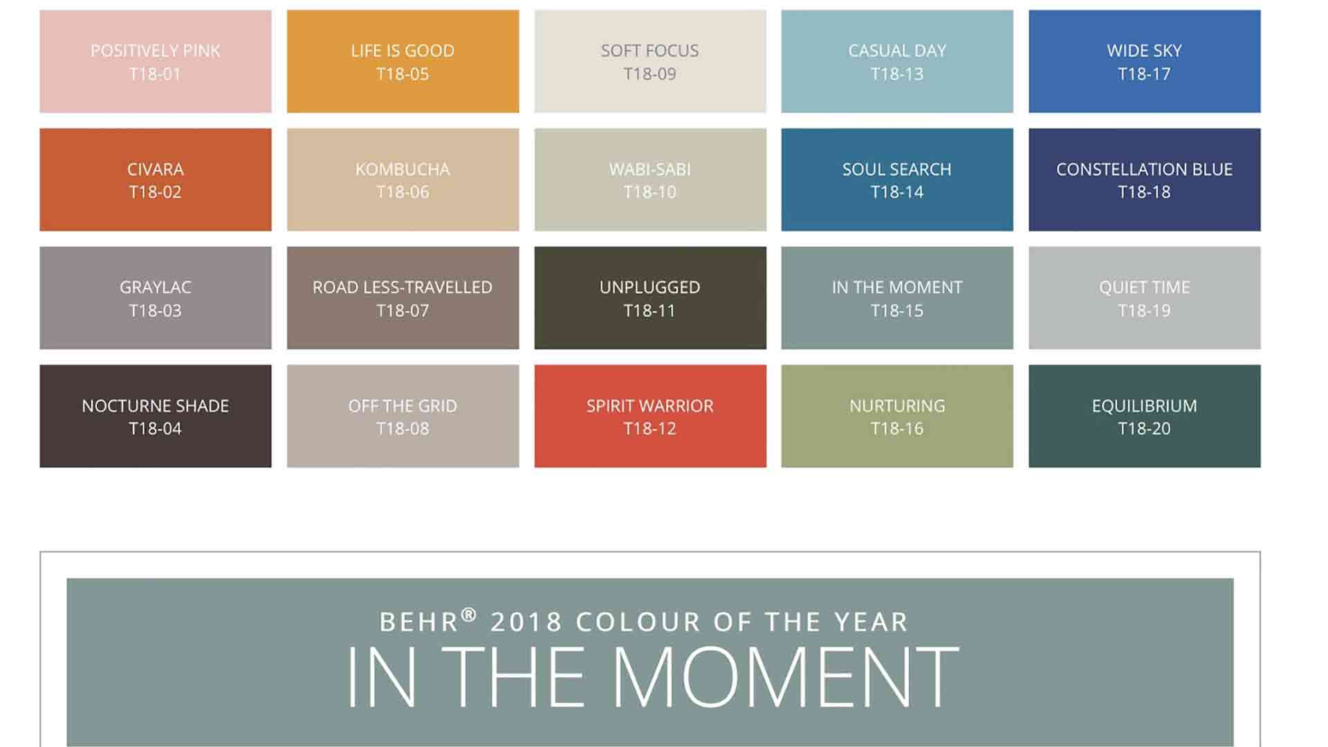 behr 20 trend colors for 2018