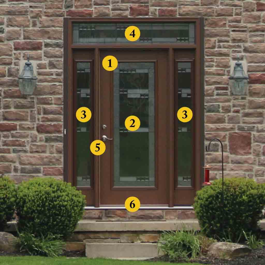 Diagram of a Front Door